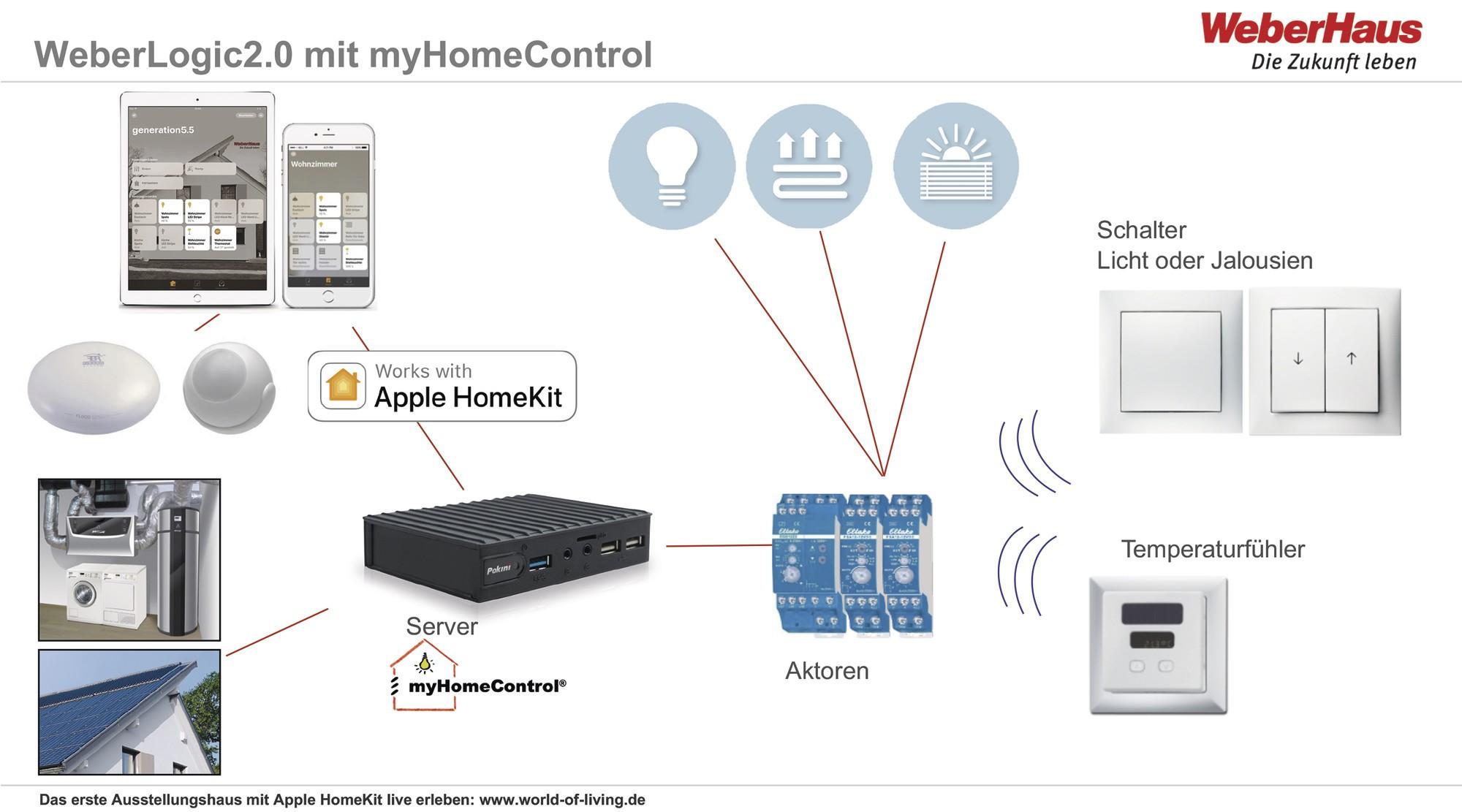WeberHaus - WeberHaus to Feature Apple HomeKit in New Home Projects